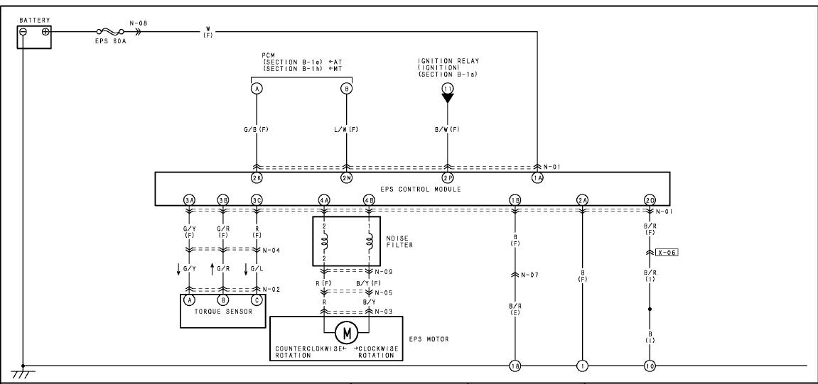 wiring diagram eps karimun