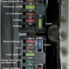 2003 Honda Crv Radio Wiring Diagram 1969 Camaro Fuel Gauge Help Alarm Going Crazy/lost Fuse - Rx8club.com