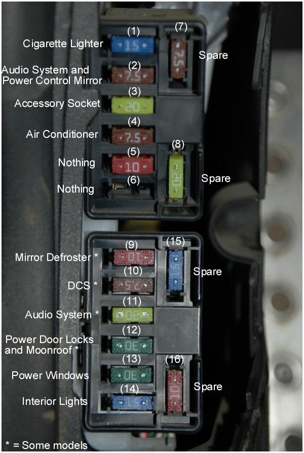 2010 f150 stereo wiring diagram driving light relay help alarm going crazy/lost fuse - rx8club.com