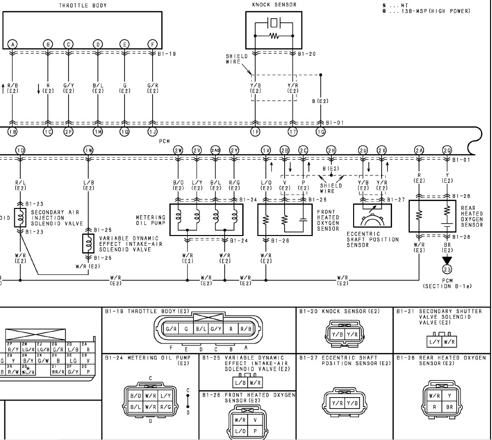 hight resolution of mazda o2 sensor wiring wiring diagrams konsult 2004 mazda 3 fuse box