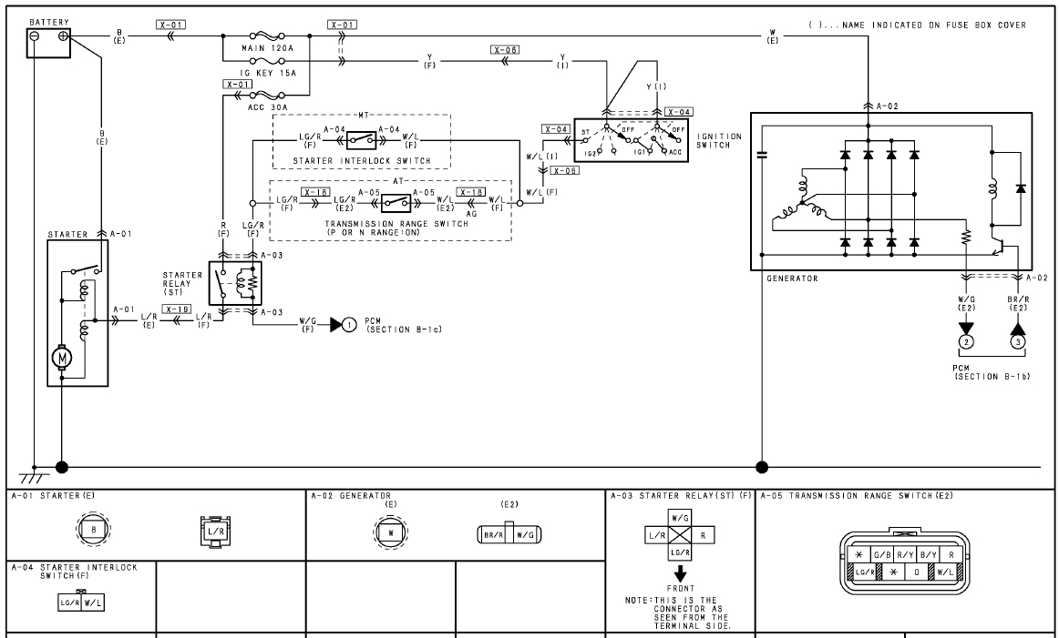 hight resolution of rx8 fuse box wiring library04 mazda rx 8 fuse diagram 7