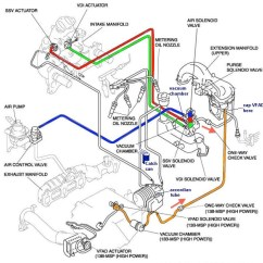 2004 Kia Sorento Exhaust System Diagram Swollen Glands In Neck Excessive Oil Use For Rx-8 - Rx8club.com