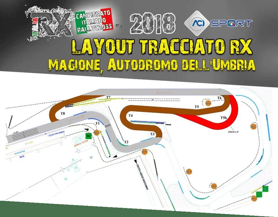 Svelato il layout del tracciato RX di Magione