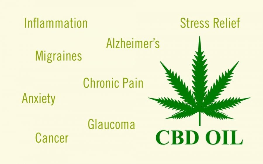 cannabis, medical cannabis, recreational cannabis, lab testing, legalization, CBD pure, hemp oil, CBD, hemp, cannabinoids, legalization, CBD products, health benefits
