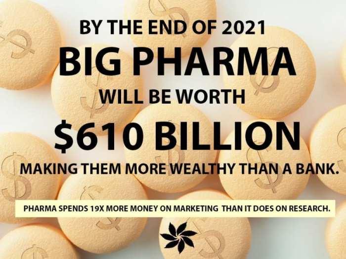 Big Pharma Meme