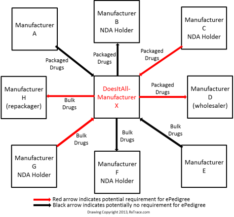 CMO Figure 5