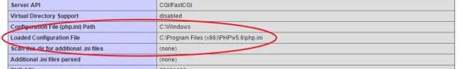 Loaded Configuration File