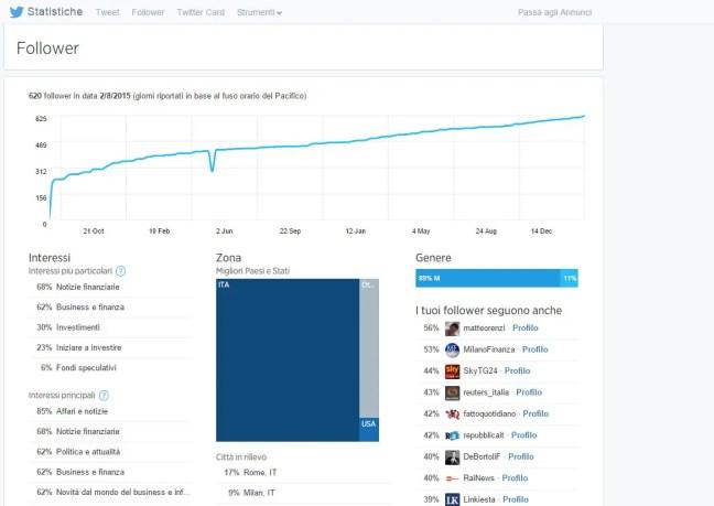 analytics.twitter.com-02