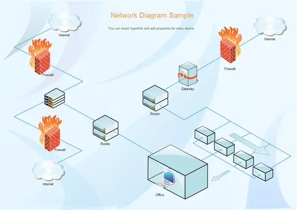 Network trace on windows using netsh native tool network tracing nativo su windows con il comando netsh senza installare programmi esterni ccuart Choice Image