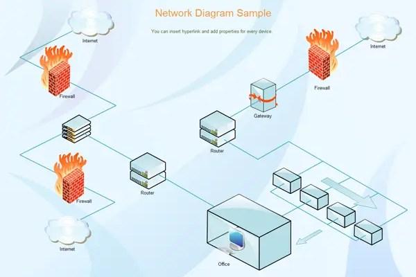 Network Tracing nativo su Windows con il comando NETSH (senza installare programmi esterni)