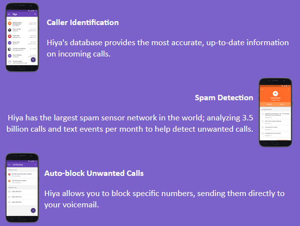 HIYA - How to protect your Mobile Device against unwanted phone calls, spam calls, announcements and commercial offers