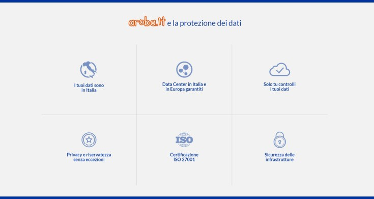 Aruba - Web Hosting, Storage e Cloud a prova di GDPR