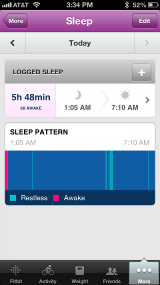 Sleep tracking using Fitbit Flex on iPhone