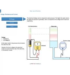 automotive electricity online training [ 1100 x 1100 Pixel ]