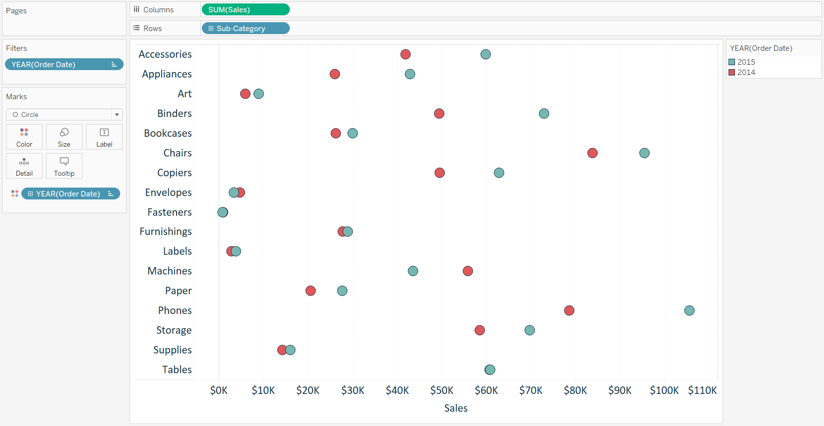 How To Make Dumbbell Charts In Tableau