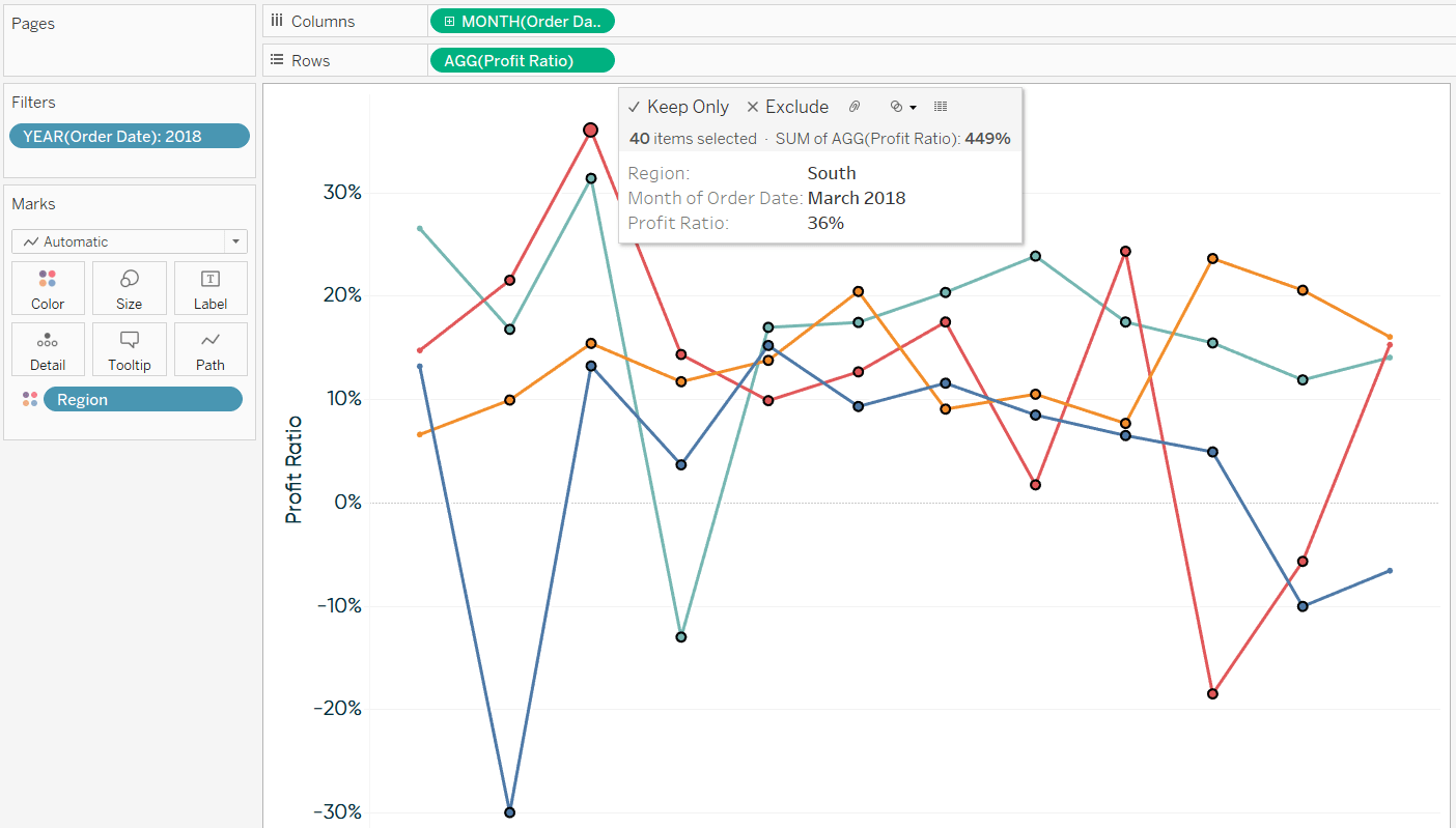 hight resolution of filtering out points on a line graph to make a slope graph