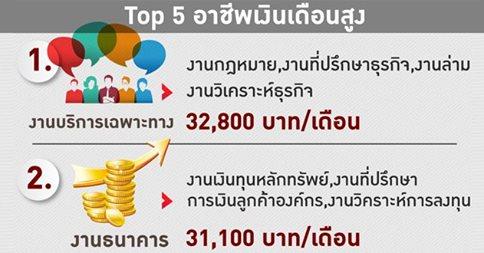 salary_ranking