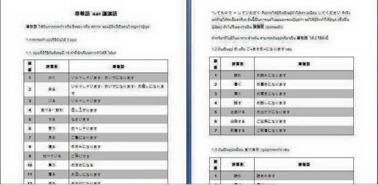 sonkeigo_kenjougo