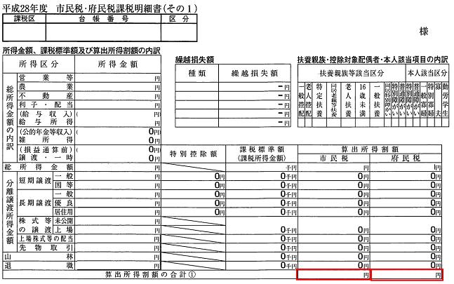 市民税府民税納税通知書