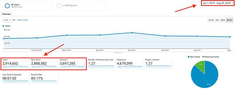 Come indirizzare il traffico sul tuo blog e aumentare il traffico del sito Web nel 2020 screenshot del sito Web Ryan Robinson ryrob