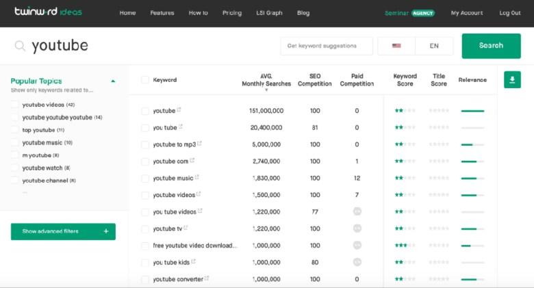 Idee Twinword Strumento per la ricerca di parole chiave per analizzare i concorrenti e il volume di ricerca (Screenshot) in un Business Plan Blog
