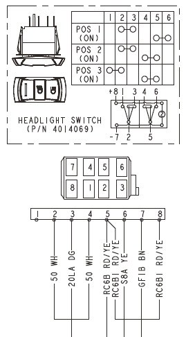 AWD & Headlight replacement switch wiring diagrams for