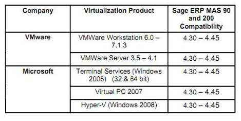 mas90 virtual chart compatibility.jpg