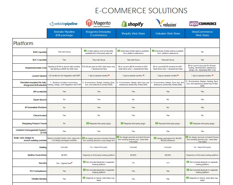 sage100_ecommerce_options