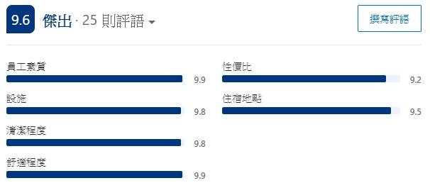 【澎湖夢幻海景民宿】