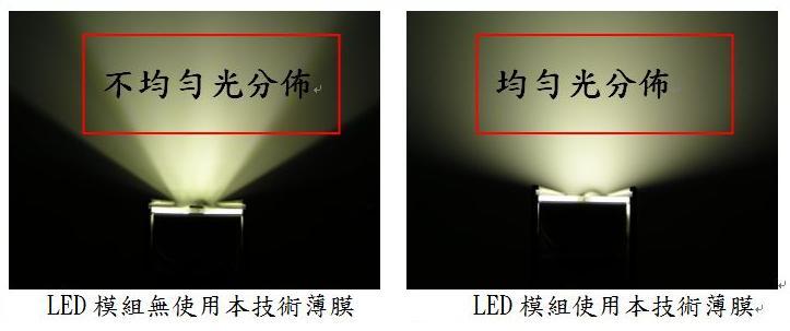 LED微結構擴散光學膜