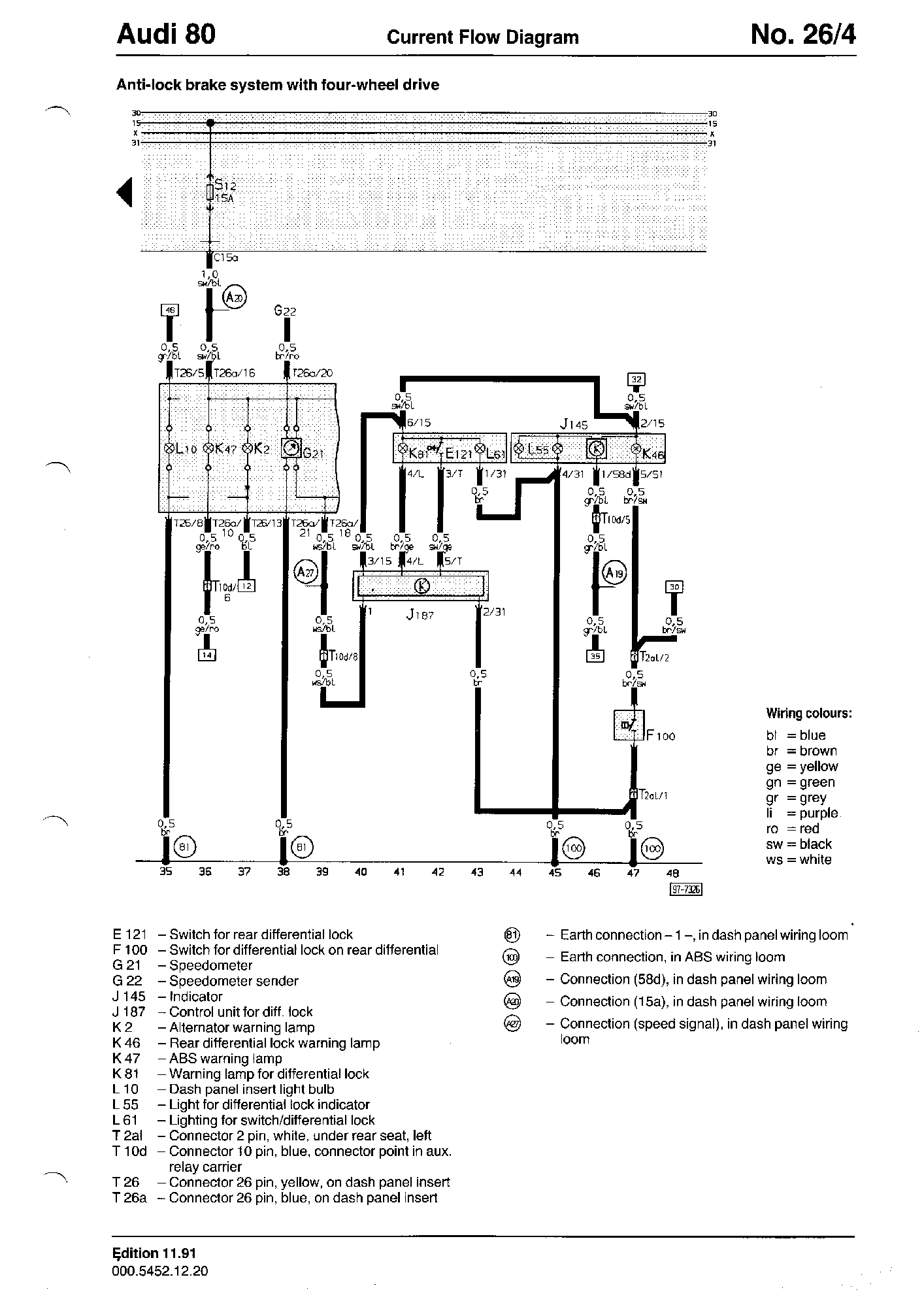 Anti lock braking system with 4wd from September 1991 (c