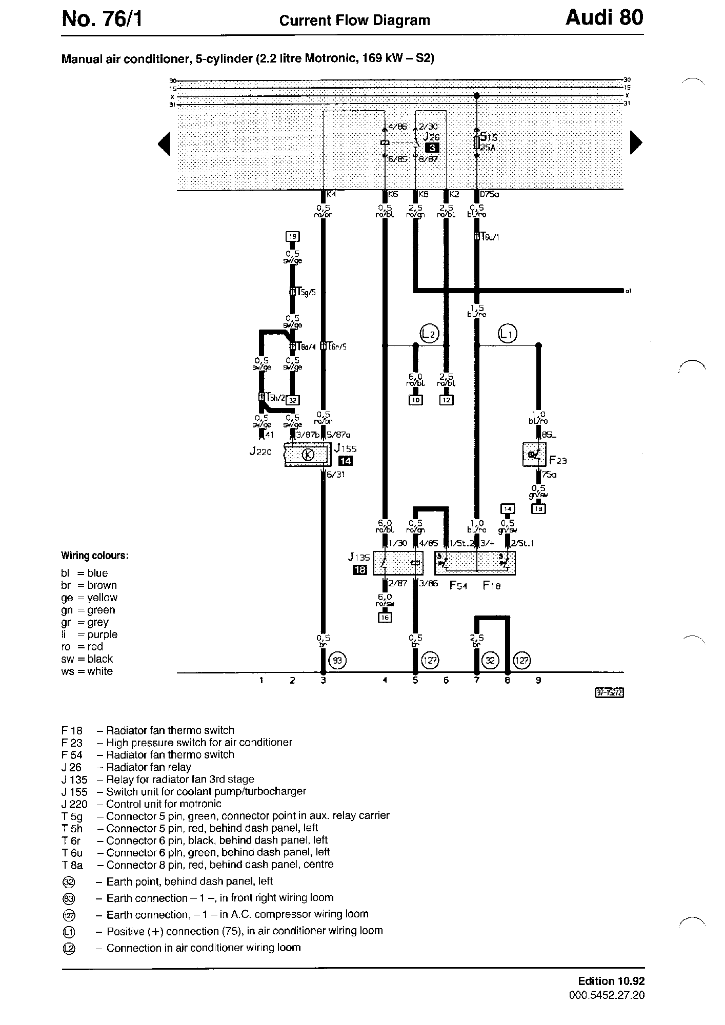 Manual Air Conditioner for ABY engine from October 1992 (c