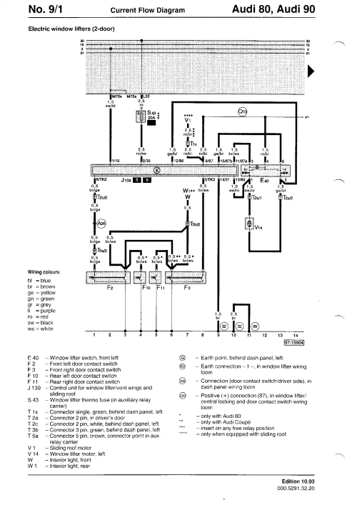 small resolution of b5 audi a4 fuse diagram wiring library rh 2 insidestralsund de 1998 audi a6 fuse location