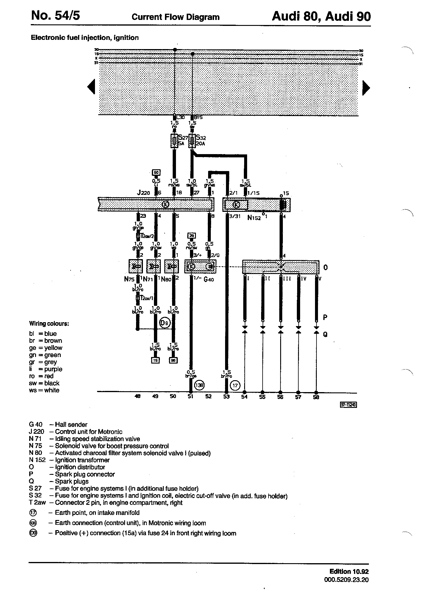 hight resolution of wiring diagrams component lookup rh s2 audi co uk
