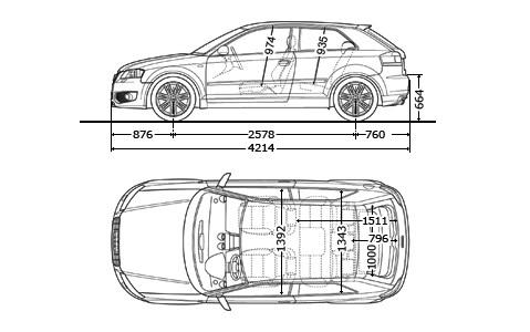 Caractéristiques techniques de la nouvelle Audi S3
