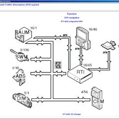 Can Bus Wiring Diagram Mini Hdmi Cable I Diagnosuttag Sida 4 Sveriges Volvoforum