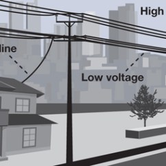 Australian House Electrical Wiring Diagram 3 Phase Motor 9 Leads Sa.gov.au - Building Safely Near Powerlines