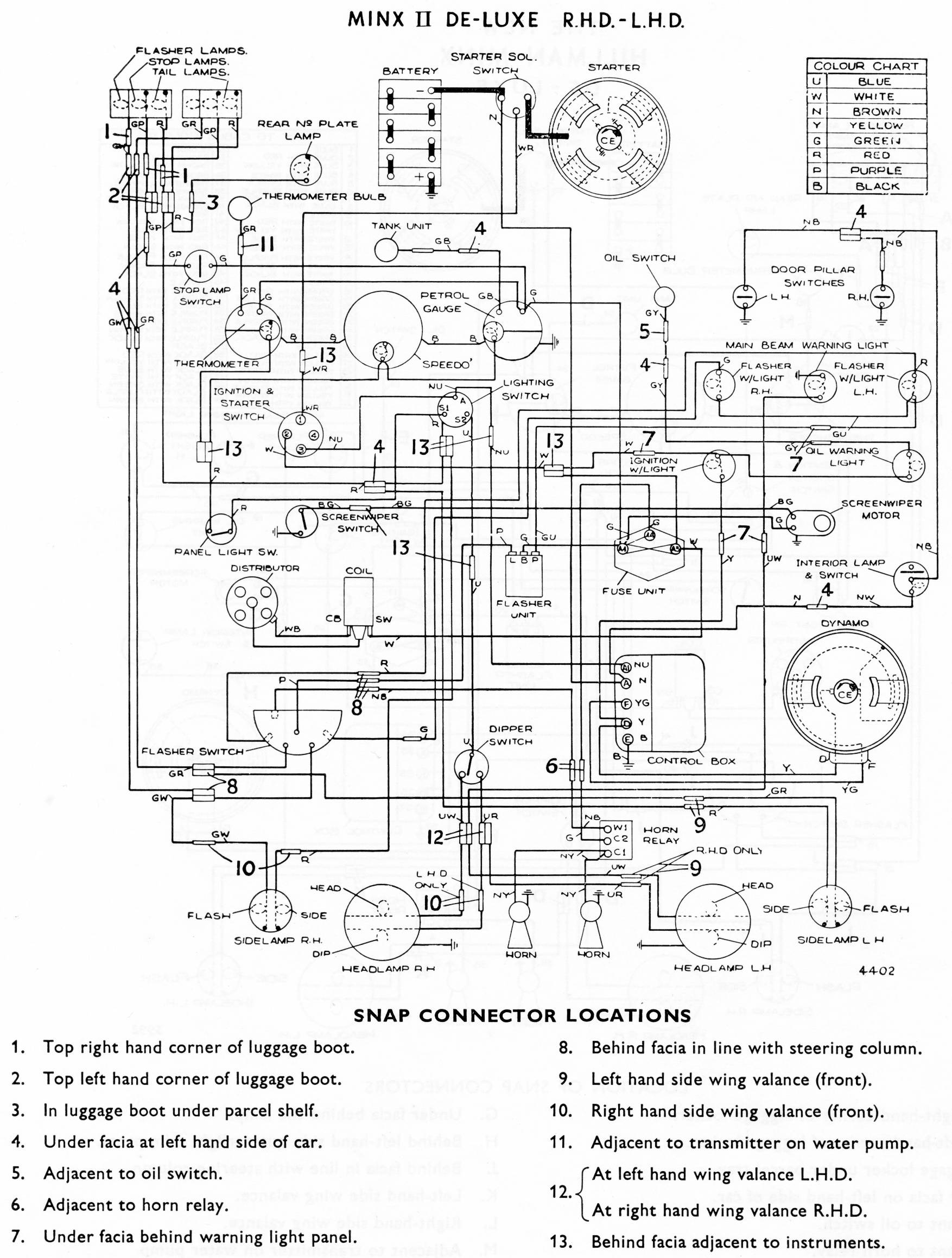 Great mgf wiring diagram photos electrical and wiring diagram