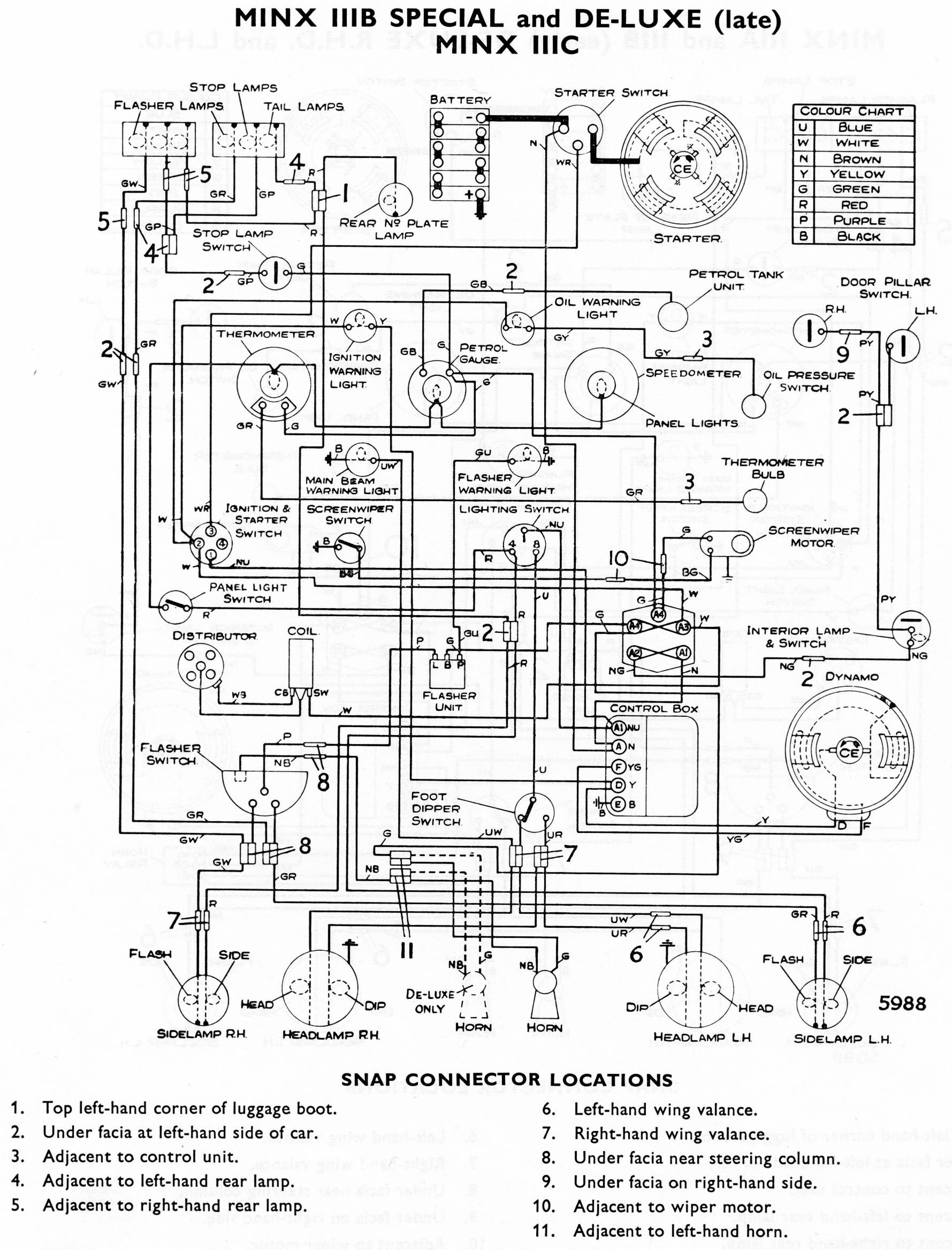 hight resolution of hillman car club of south australia wiring diagrams husky body husky wiring diagram
