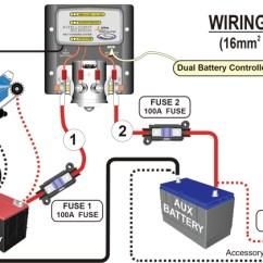 Trailer Plug Wiring Diagram 7 Way South Africa Am Transmitter Block How To Install A Dual Battery System Into Your 4x4 - Sa4x4