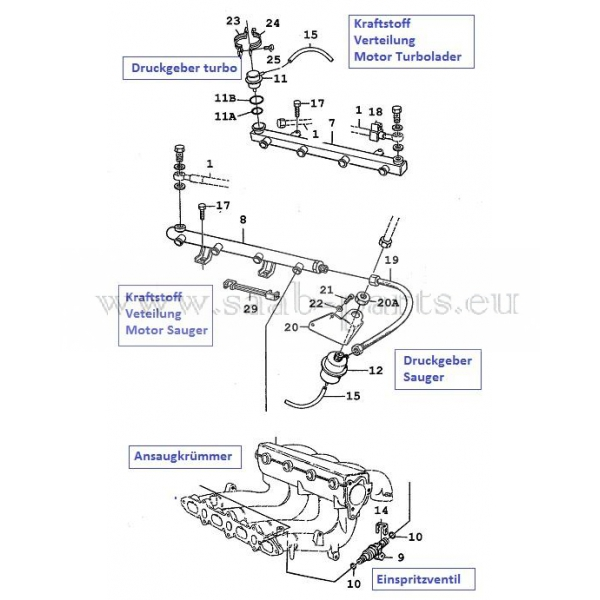 1994-1998: Saab parts 9000 ( 1985-1998 )Motor + Technik