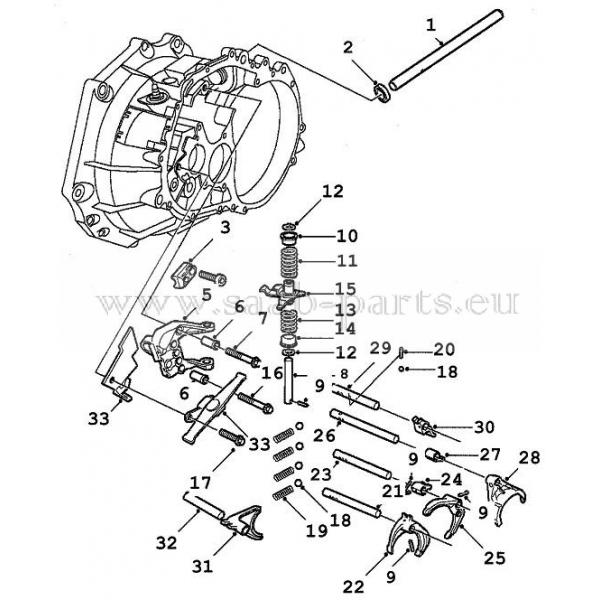 Teil-2: Saab parts 9-5 ( 1998-2010 )Getriebe in Teilen