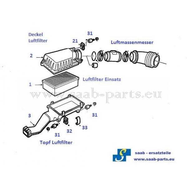 Luftfilter: Saab parts 9-3 Typ-1 ( 1998-2003 ) Motor