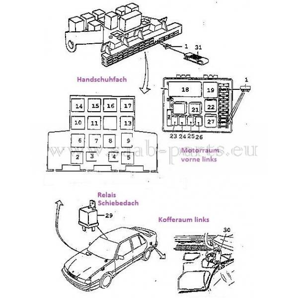 1995-98: 9000electricrelays/fuses1995-98, 300