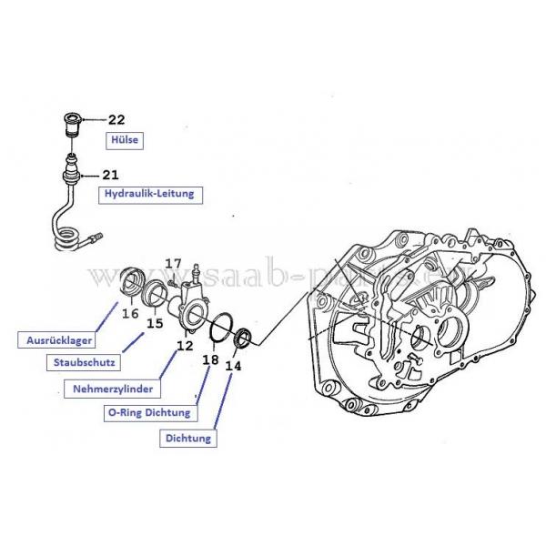 Nehmerzylinder: saab parts 9-3 ( 1998-2003 )Getriebe