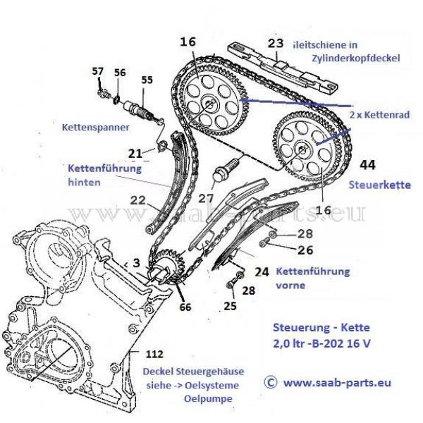 Kette 1985-1993: Saab parts 9000 ( 1985- 1998 )Motoren
