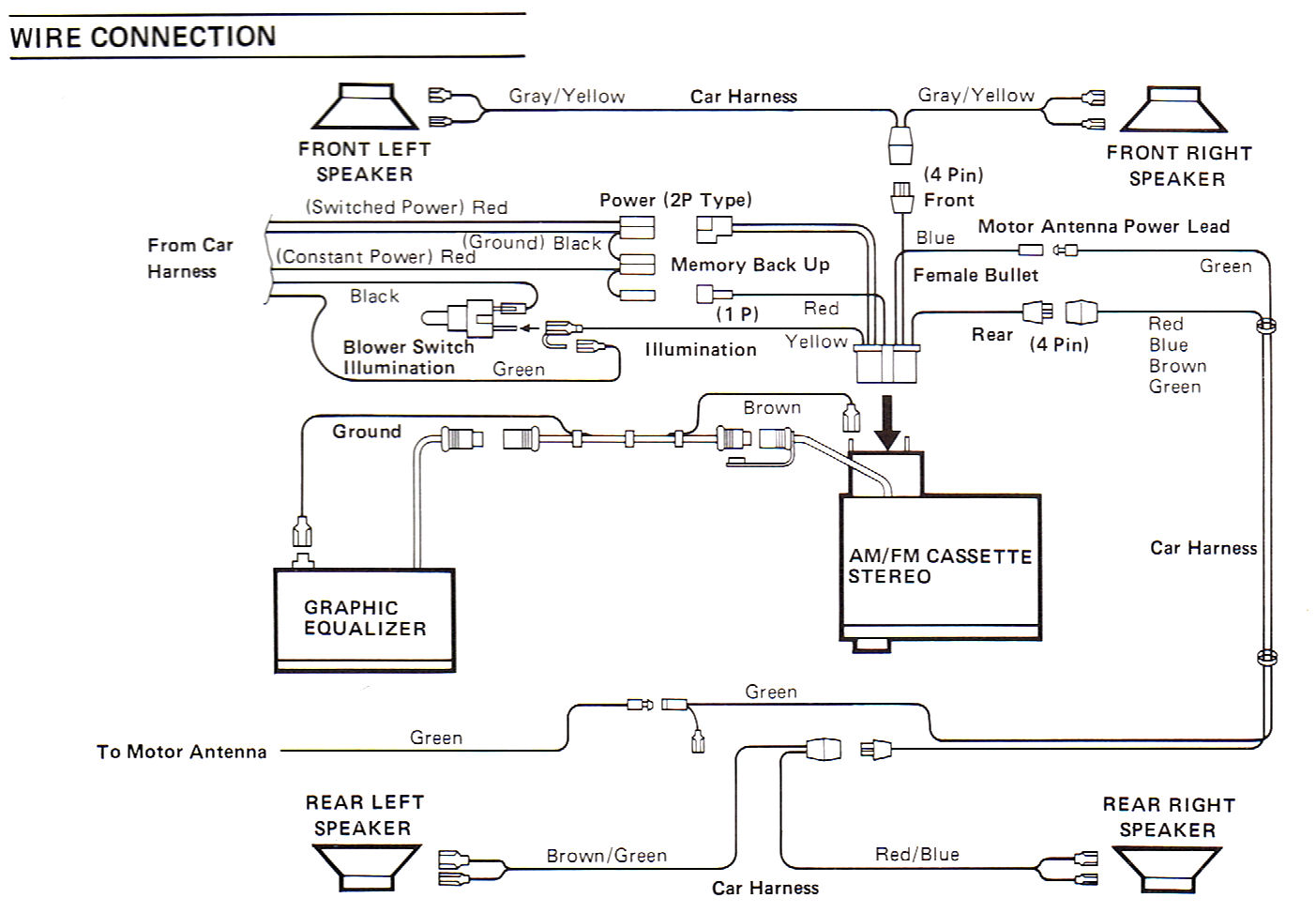 clarion car stereo wiring diagram process template powerpoint equalizer 32