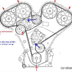Saab 9 3 Engine Diagram Msd 7al2 Plus Wiring Swedecar Gallery - Saabnet.com