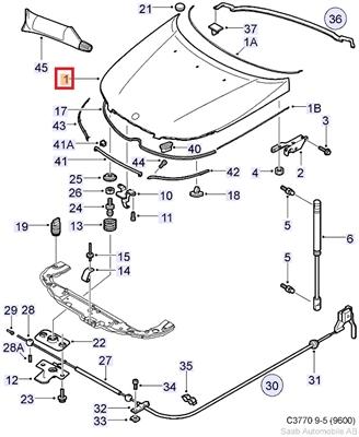 Subaru Baja Wiring Diagram Subaru Baja Starter Wiring