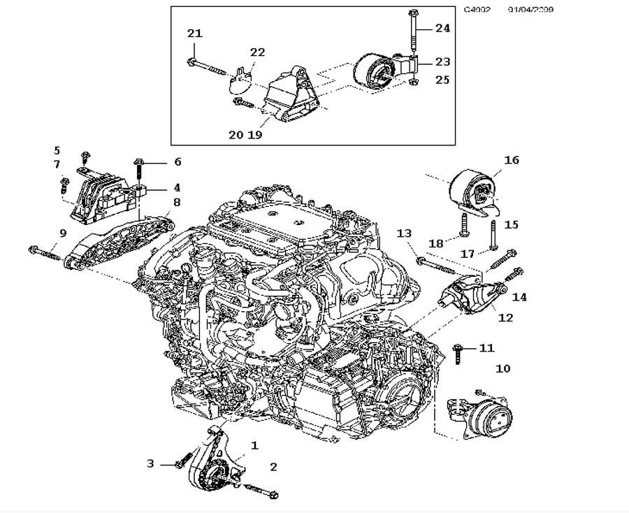 Short block, Engine suspension A28NET, 6 Cylinder Turbo